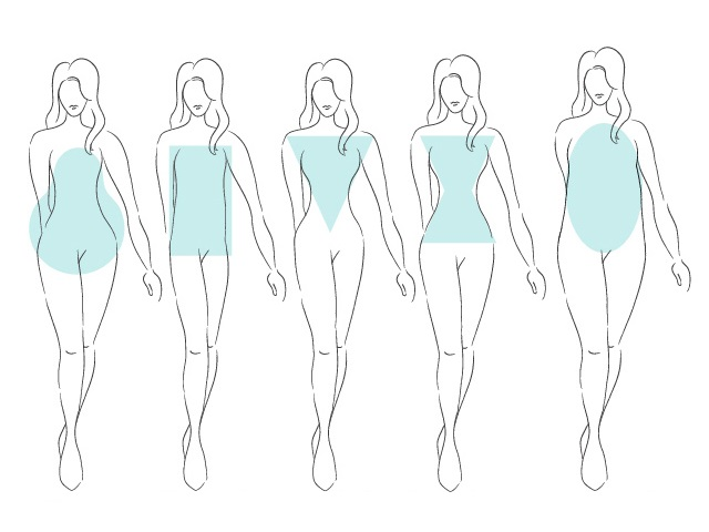 típos físicos femininos