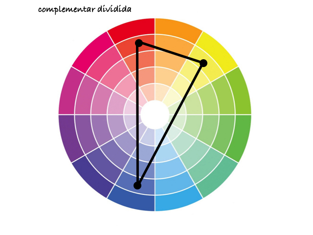 cores complementar dividida