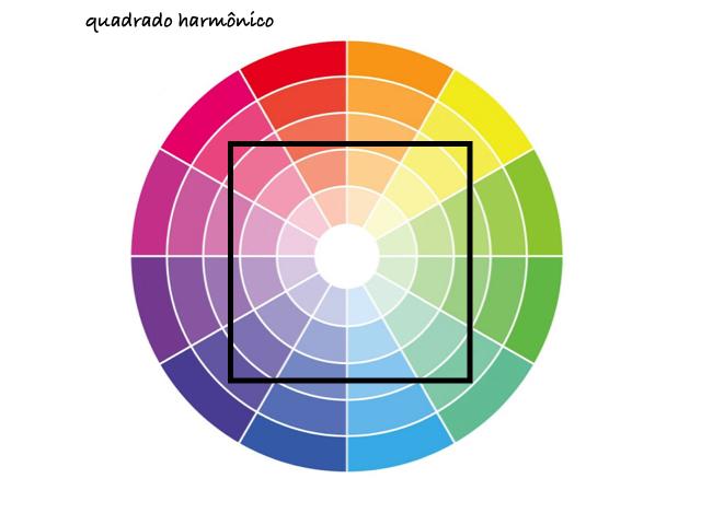 cores quadrado harmônico